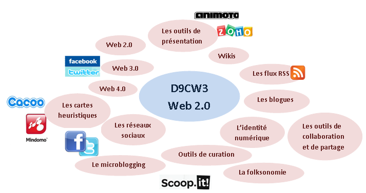 Infographie D9CW3.png