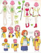 Sakura profile