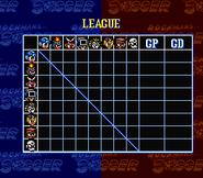RS league