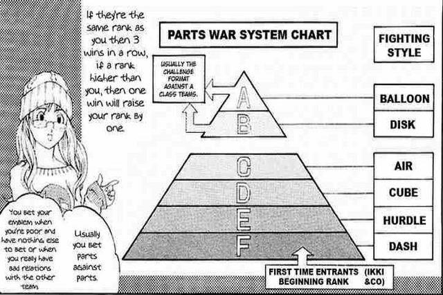 Parts War.jpg