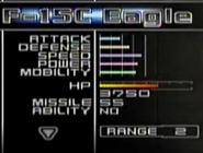 F-15C AFD Storm PAL Stats