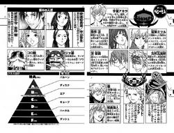 Hoja de personajes7.1.png