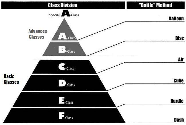 Class-pyramid.jpg