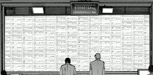 亜人管理委員会にとって障害になりうる人間の割合と亜人擁護思想の人間リストを表示しているパネル