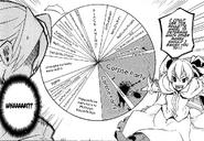 Manga Wheel