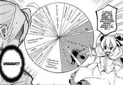 Manga Wheel.png