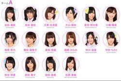Team A 2011.jpg