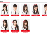 NGT48 Kenkyuusei
