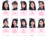 JKT48 Promoted Members