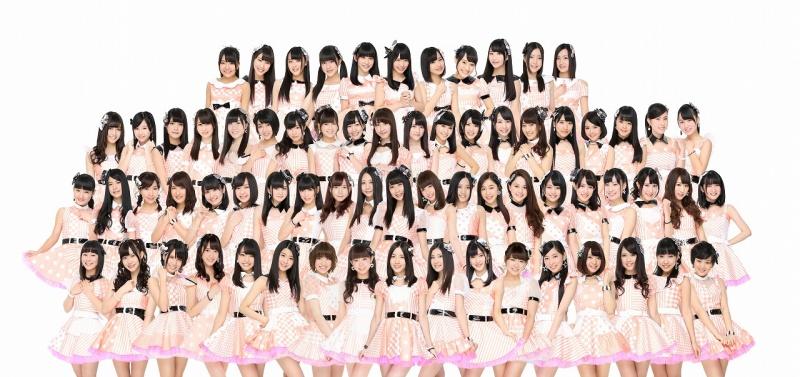 Majijo.Soul/SKE48 Member Birthdays