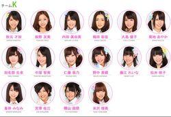 Team K 2011.jpg