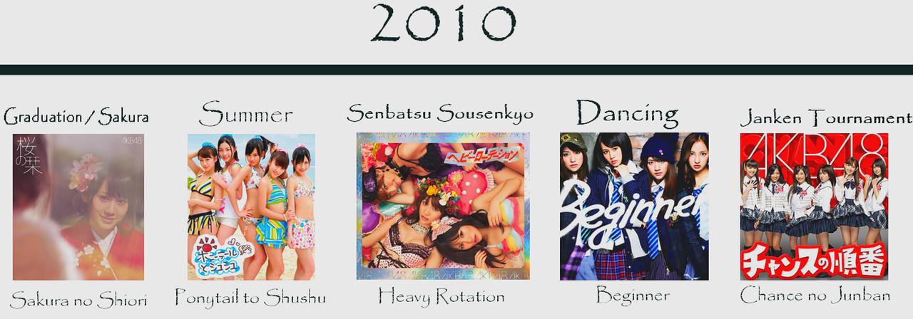 AKB48 Timeline
