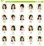 SNH48 March 2021 X