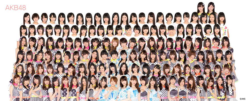 Majijo.Soul/AKB48 Member Birthdays