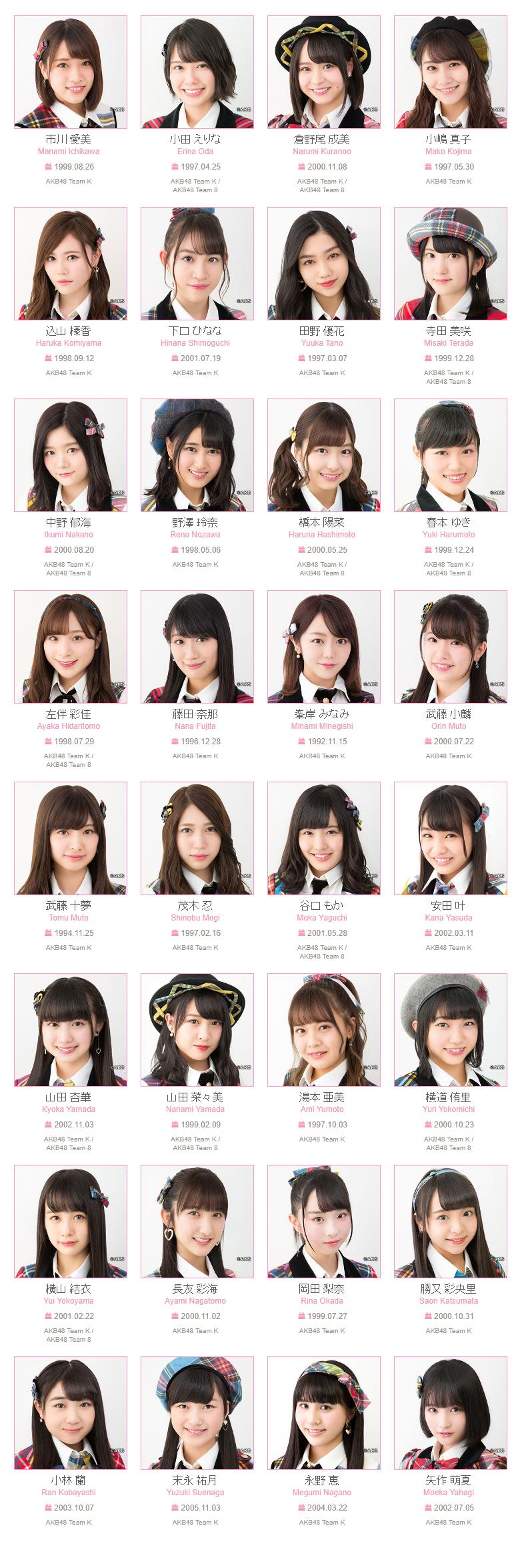 Team K