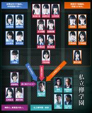 Tokuyama Chart.jpg