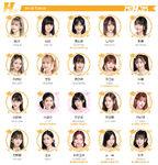 SNH48 September2020 HII
