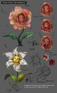 Alice Asylum - Kwiaty