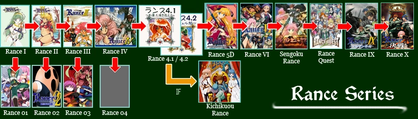 Rance-series-nav-full.png