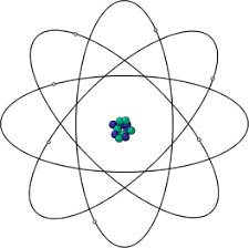 Dominus Atom
