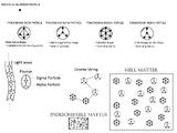 Blueprint Particle