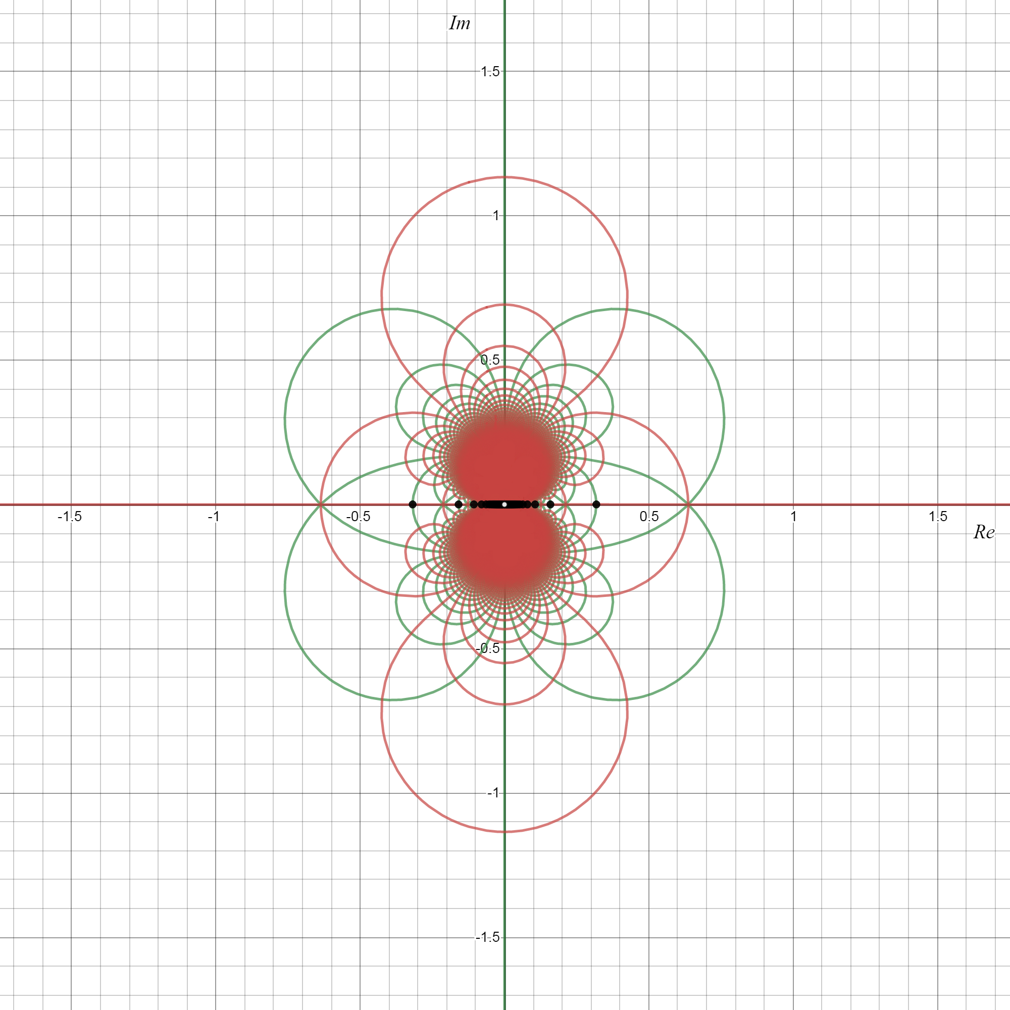 The Guardian of the Sine Function