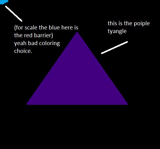 Poiple Tyangle