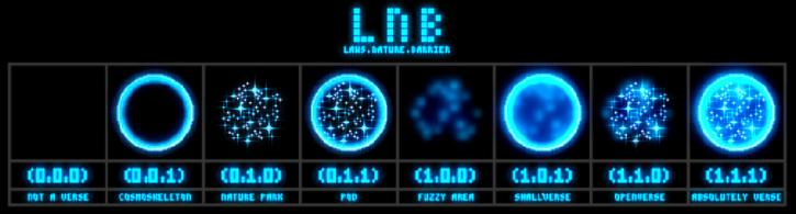 LNB chart.PNG