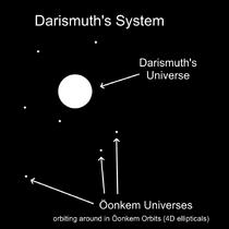 Darismuths System.png