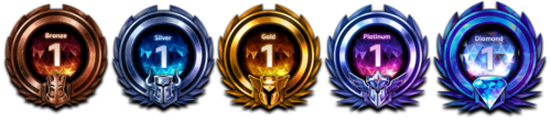 Ranked Play Tiers.png
