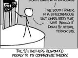 Golden Mean Fallacy