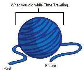 Time Yarn3 3310.jpg