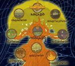 Yggdrasil connecting the nine realms.jpg