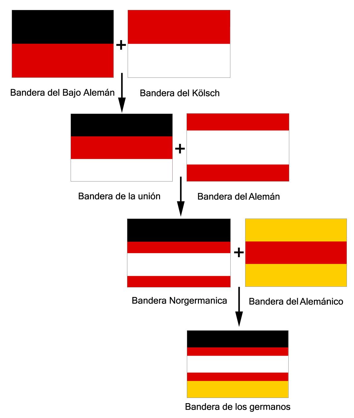 Banderas de Germania.png