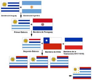 Composición Bandera de la Unión Americana.png