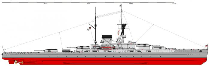 Линейные корабли типа «Байерн»(Мир другой России)