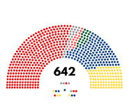 Assentos Camara