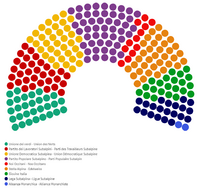 Subalpine General Council