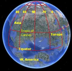 Sideways Earth