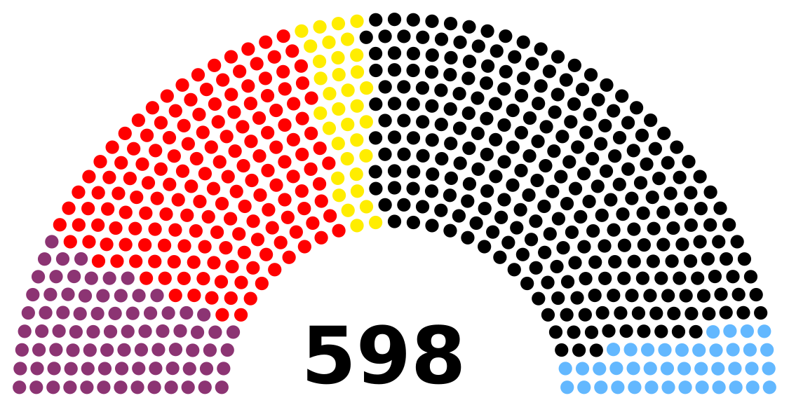 Германия (Социализм с человеческим лицом)