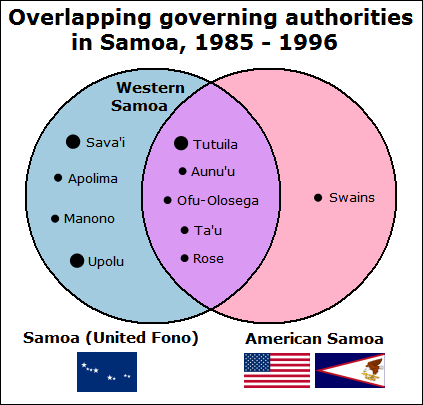 Samoan government (1983DD).PNG