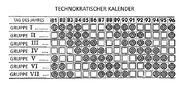 Technocracy-Calendar German
