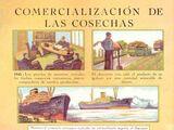 Política económica (Ucronía Peronista)