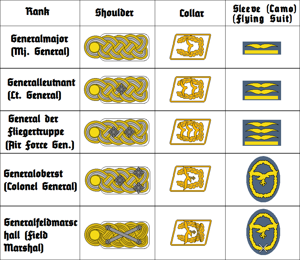 Luftwaffe insignia 4.png