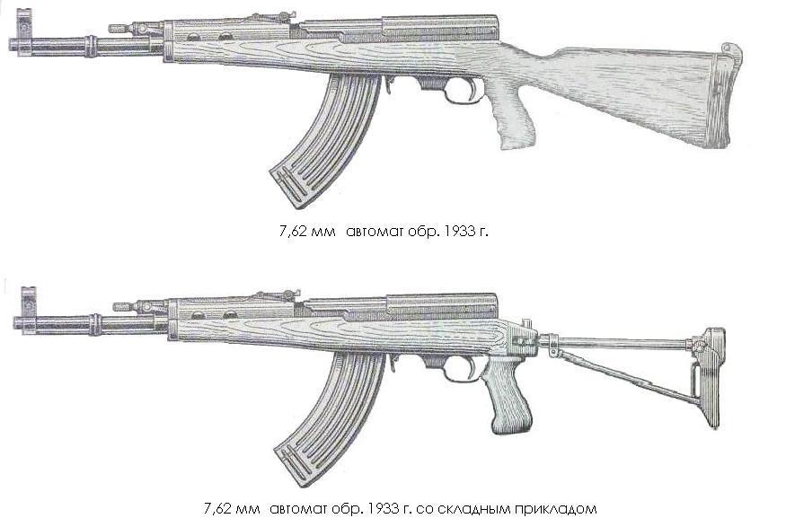 7,62 мм автомат Федорова обр. 1933 г. (Мир Победившего Белого Движения)