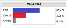 Election-FLQ.png.PNG