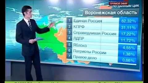 Выборы 146%