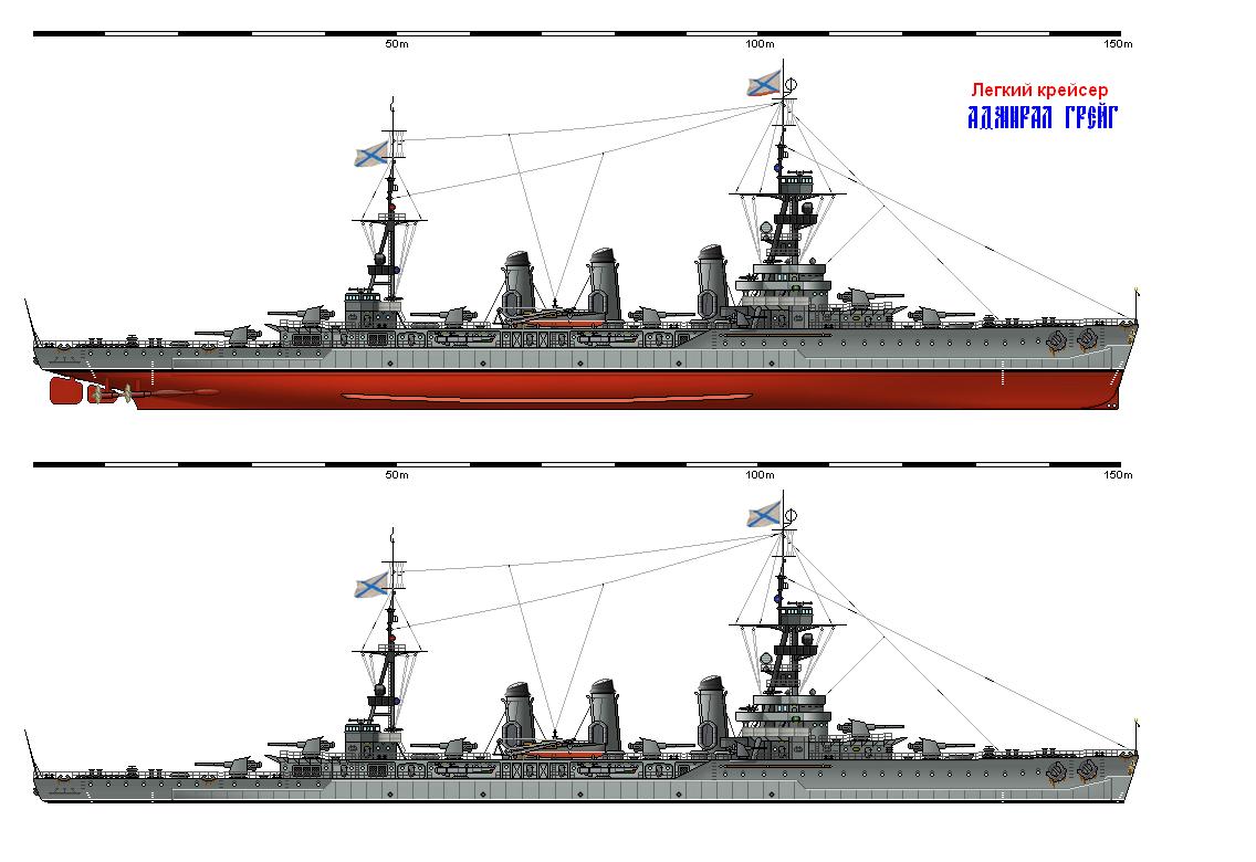 Лёгкие крейсеры типа «Адмирал Грейк» (Мир другой России)