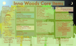 7B - Core items