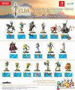 Lista oficial de compatibilidad con amiibo en The Legend of Zelda - Breath of the Wild